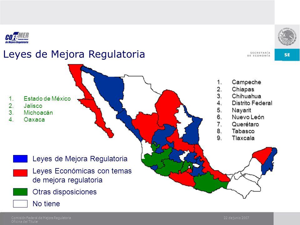 22 de junio 2007Comisión Federal de Mejora Regulatoria Oficina del Titular Leyes de Mejora Regulatoria Leyes Económicas con temas de mejora regulatori