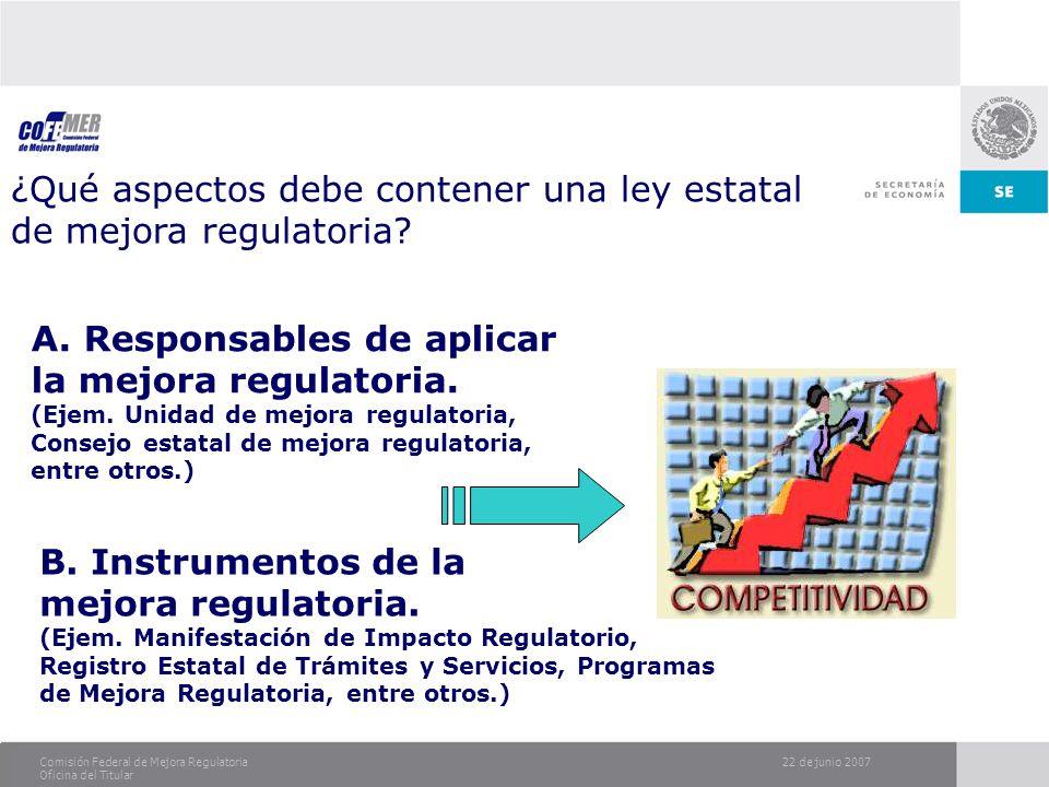22 de junio 2007Comisión Federal de Mejora Regulatoria Oficina del Titular ¿Qué aspectos debe contener una ley estatal de mejora regulatoria? A.Respon