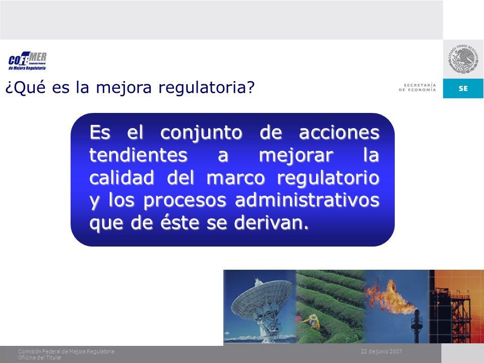 22 de junio 2007Comisión Federal de Mejora Regulatoria Oficina del Titular ¿Qué es la mejora regulatoria? Es el conjunto de acciones tendientes a mejo