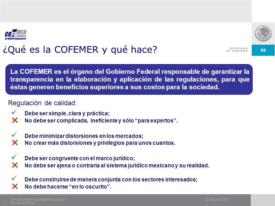 22 de junio 2007Comisión Federal de Mejora Regulatoria Oficina del Titular ¿Qué es la COFEMER y qué hace? La COFEMER es el órgano del Gobierno Federal