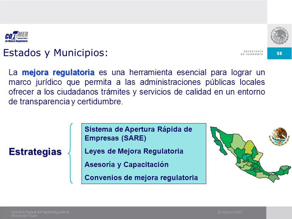 22 de junio 2007Comisión Federal de Mejora Regulatoria Oficina del Titular Estados y Municipios: mejora regulatoria La mejora regulatoria es una herra