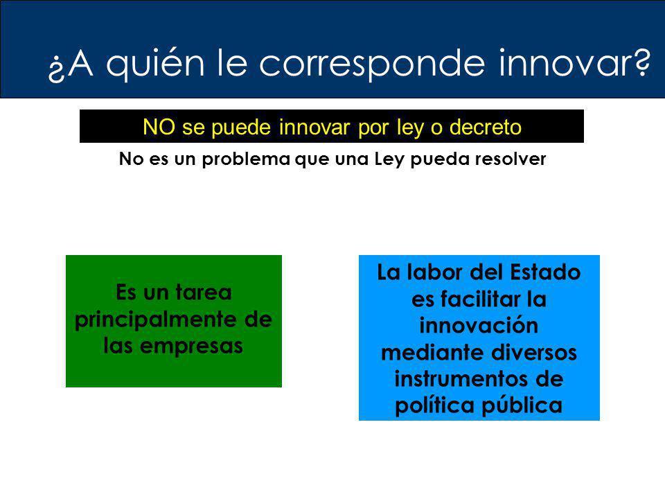 ¿A quién le corresponde innovar? Existen diversos mecanismos para lograr estos objetivos No es un problema que una Ley pueda resolver NO se puede inno