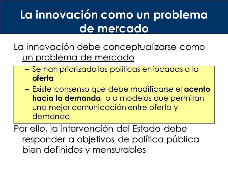 La innovación como un problema de mercado La innovación debe conceptualizarse como un problema de mercado –Se han priorizado las políticas enfocadas a