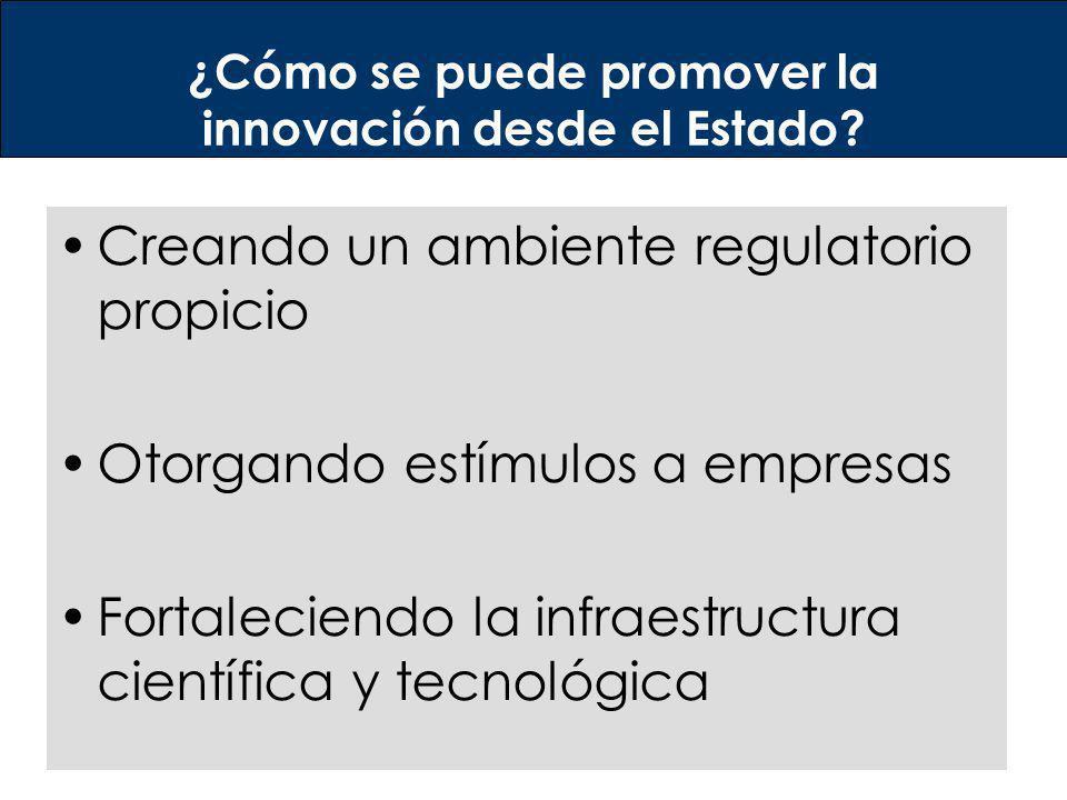 ¿Cómo se puede promover la innovación desde el Estado? Creando un ambiente regulatorio propicio Otorgando estímulos a empresas Fortaleciendo la infrae