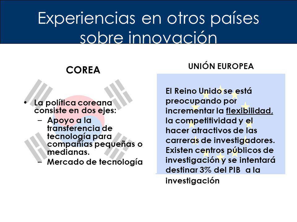 Experiencias en otros países sobre innovación COREA La política coreana consiste en dos ejes: – Apoyo a la transferencia de tecnología para compañías