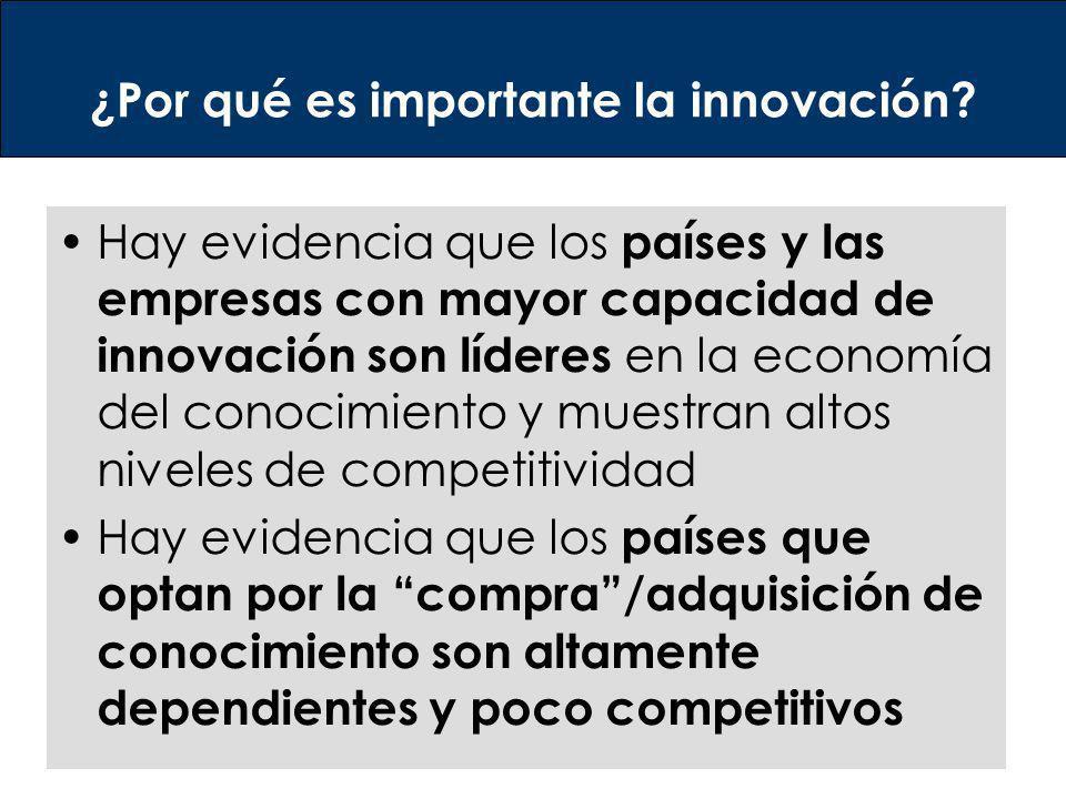 ¿Por qué es importante la innovación? Hay evidencia que los países y las empresas con mayor capacidad de innovación son líderes en la economía del con