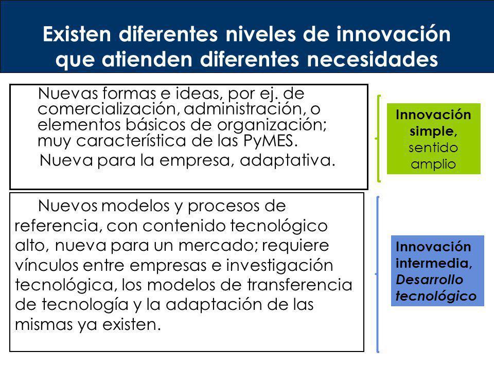 Existen diferentes niveles de innovación que atienden diferentes necesidades Nuevas formas e ideas, por ej. de comercialización, administración, o ele