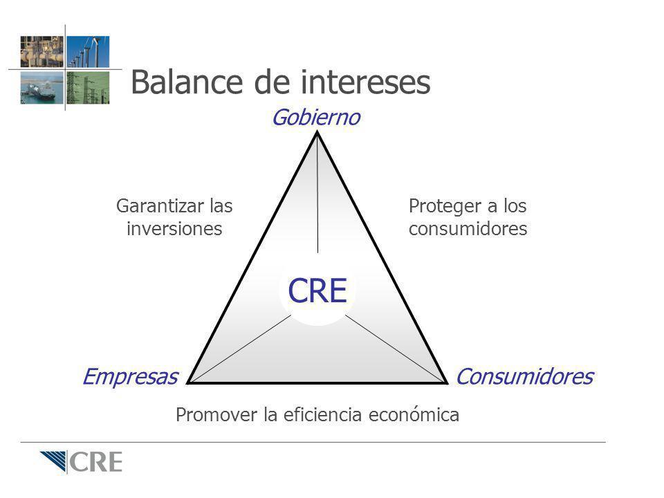 Garantizar las inversiones Proteger a los consumidores Promover la eficiencia económica CRE Gobierno ConsumidoresEmpresas Balance de intereses