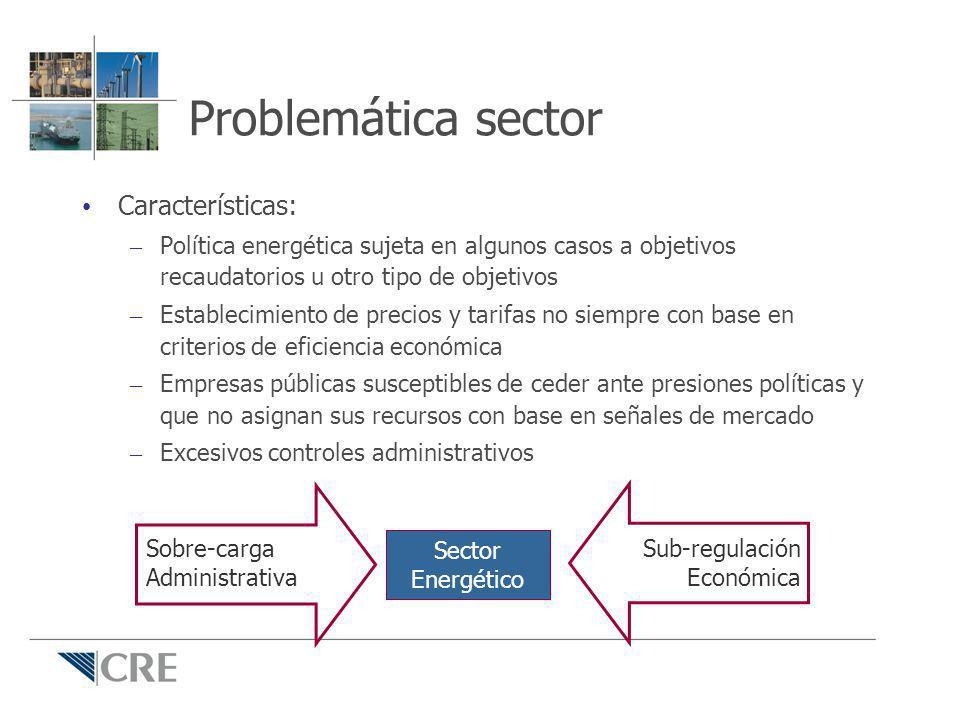 Problemática sector Características: – Política energética sujeta en algunos casos a objetivos recaudatorios u otro tipo de objetivos – Establecimient