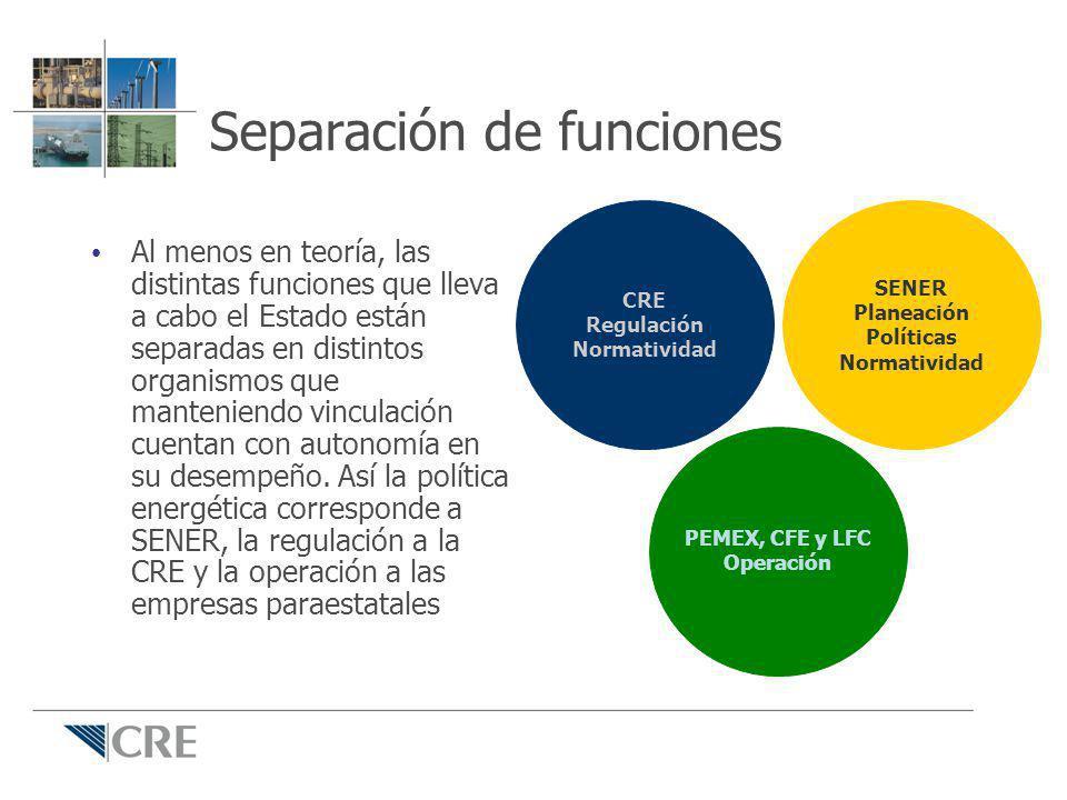 Separación de funciones Al menos en teoría, las distintas funciones que lleva a cabo el Estado están separadas en distintos organismos que manteniendo