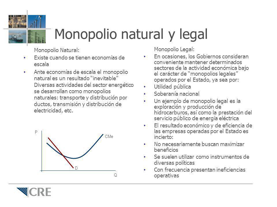 Monopolio natural y legal Monopolio Natural: Existe cuando se tienen economías de escala Ante economías de escala el monopolio natural es un resultado