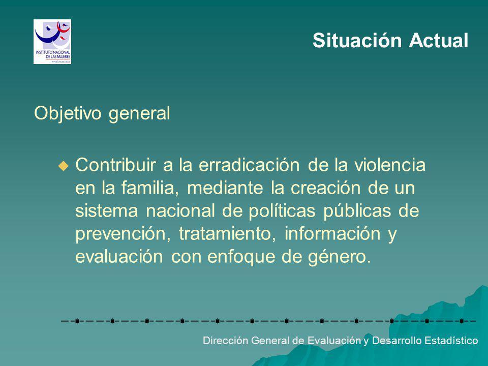 Situación Actual Objetivo general Dirección General de Evaluación y Desarrollo Estadístico Contribuir a la erradicación de la violencia en la familia,