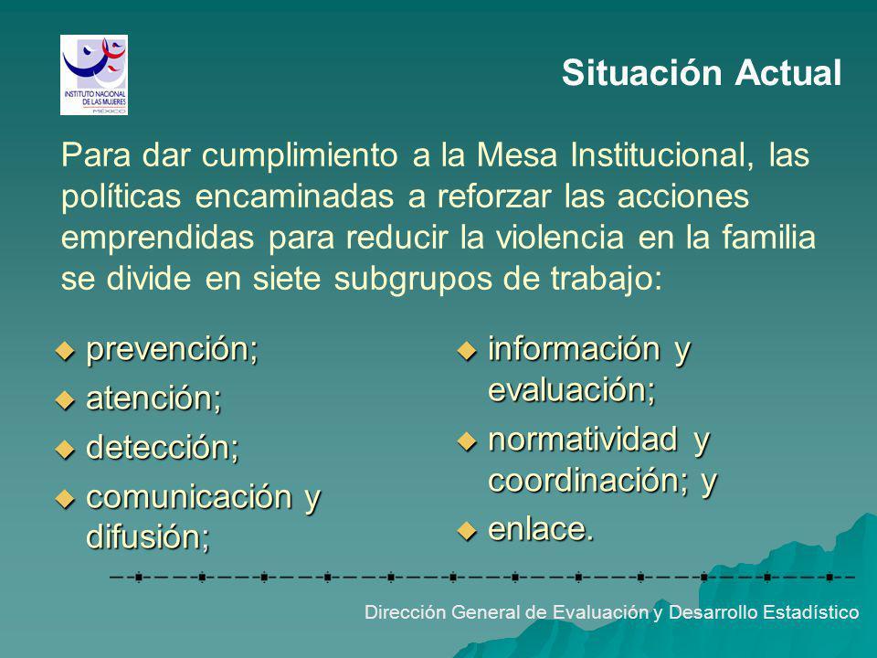 Situación Actual Para dar cumplimiento a la Mesa Institucional, las políticas encaminadas a reforzar las acciones emprendidas para reducir la violenci
