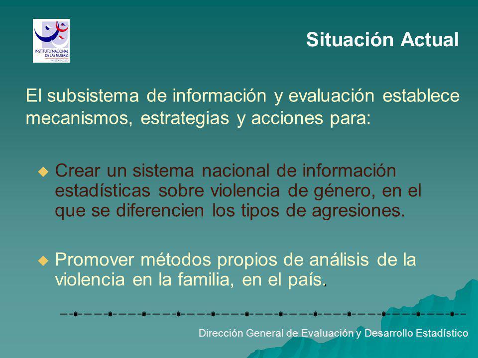 Situación Actual El subsistema de información y evaluación establece mecanismos, estrategias y acciones para: Dirección General de Evaluación y Desarr