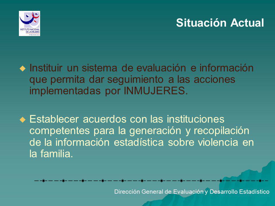 Situación Actual Dirección General de Evaluación y Desarrollo Estadístico Instituir un sistema de evaluación e información que permita dar seguimiento