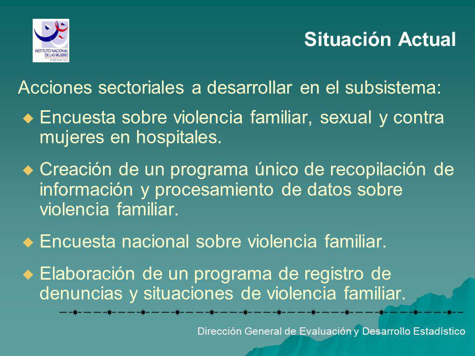 Situación Actual Acciones sectoriales a desarrollar en el subsistema: Dirección General de Evaluación y Desarrollo Estadístico Encuesta sobre violenci