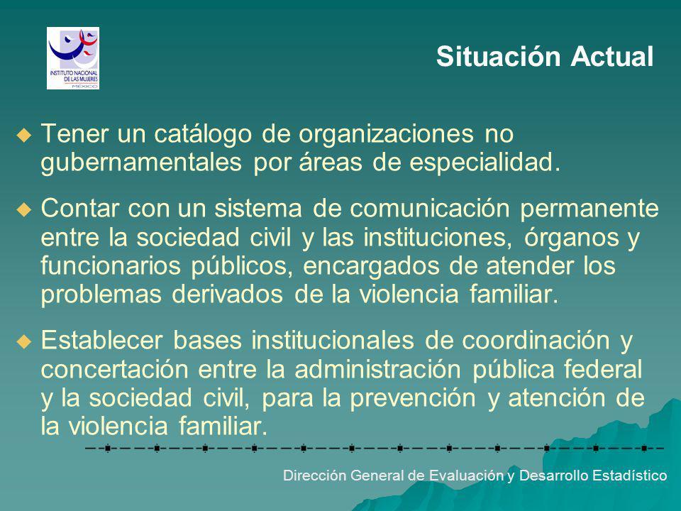 Situación Actual Dirección General de Evaluación y Desarrollo Estadístico Tener un catálogo de organizaciones no gubernamentales por áreas de especial