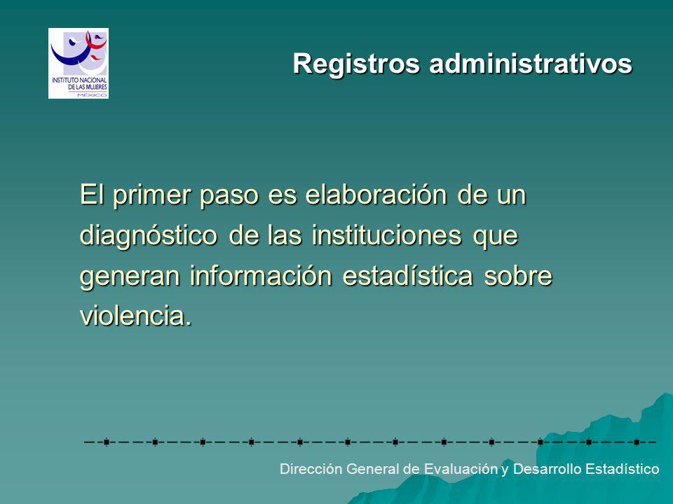 Registros administrativos El primer paso es elaboración de un diagnóstico de las instituciones que generan información estadística sobre violencia. Di