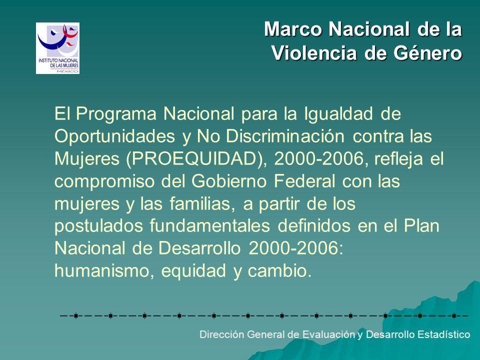 Dirección General de Evaluación y Desarrollo Estadístico El Programa Nacional para la Igualdad de Oportunidades y No Discriminación contra las Mujeres