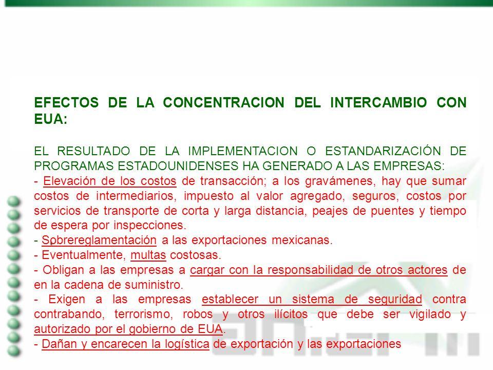 EFECTOS DE LA CONCENTRACION DEL INTERCAMBIO CON EUA: EL RESULTADO DE LA IMPLEMENTACION O ESTANDARIZACIÓN DE PROGRAMAS ESTADOUNIDENSES HA GENERADO A LA