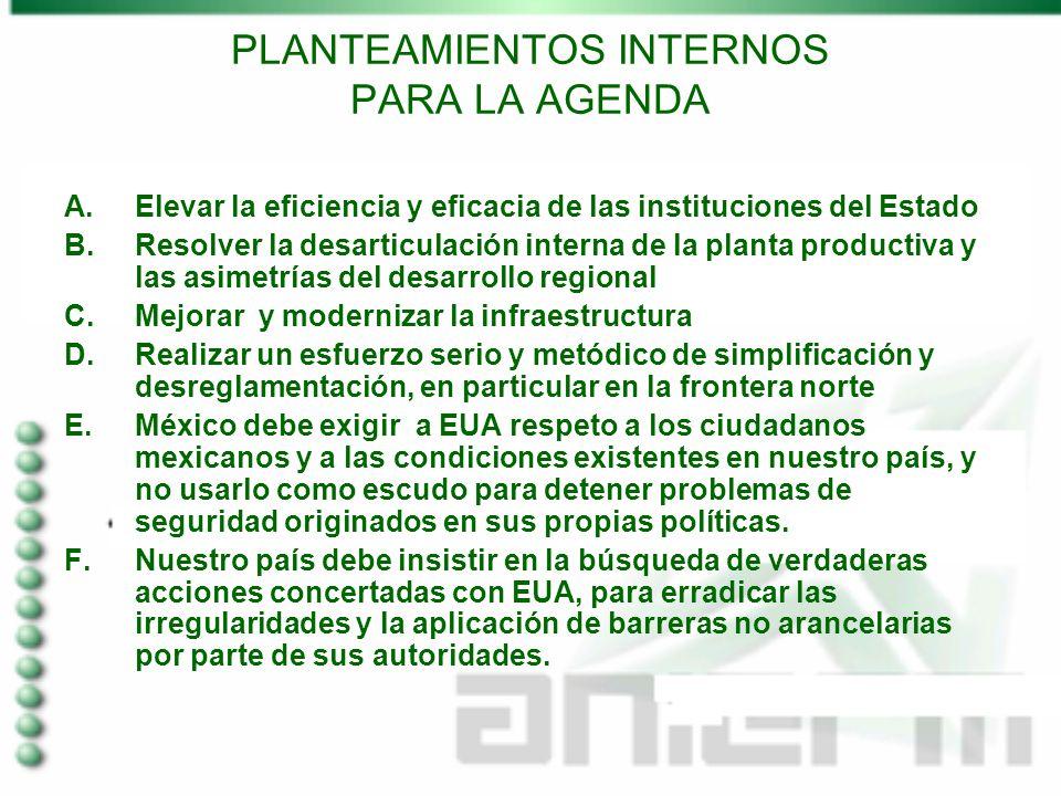 PLANTEAMIENTOS INTERNOS PARA LA AGENDA A.Elevar la eficiencia y eficacia de las instituciones del Estado B.Resolver la desarticulación interna de la p