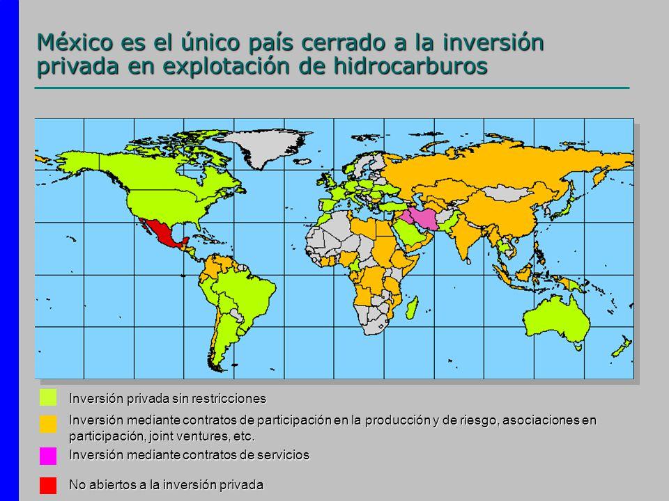 México es el único país cerrado a la inversión privada en explotación de hidrocarburos Inversión privada sin restricciones Inversión mediante contrato