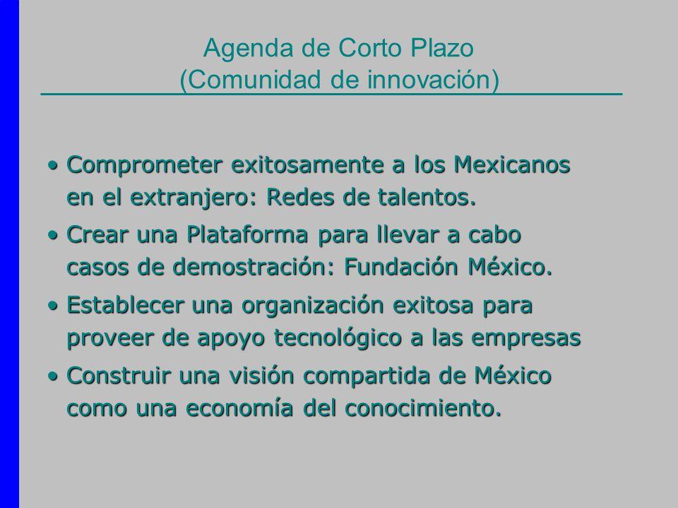 Agenda de Corto Plazo (Comunidad de innovación) Comprometer exitosamente a los Mexicanos en el extranjero: Redes de talentos.Comprometer exitosamente