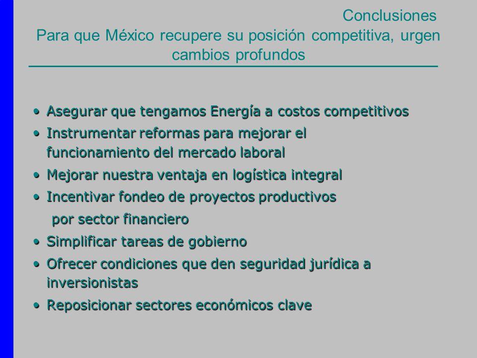 Para que México recupere su posición competitiva, urgen cambios profundos Asegurar que tengamos Energía a costos competitivosAsegurar que tengamos Ene
