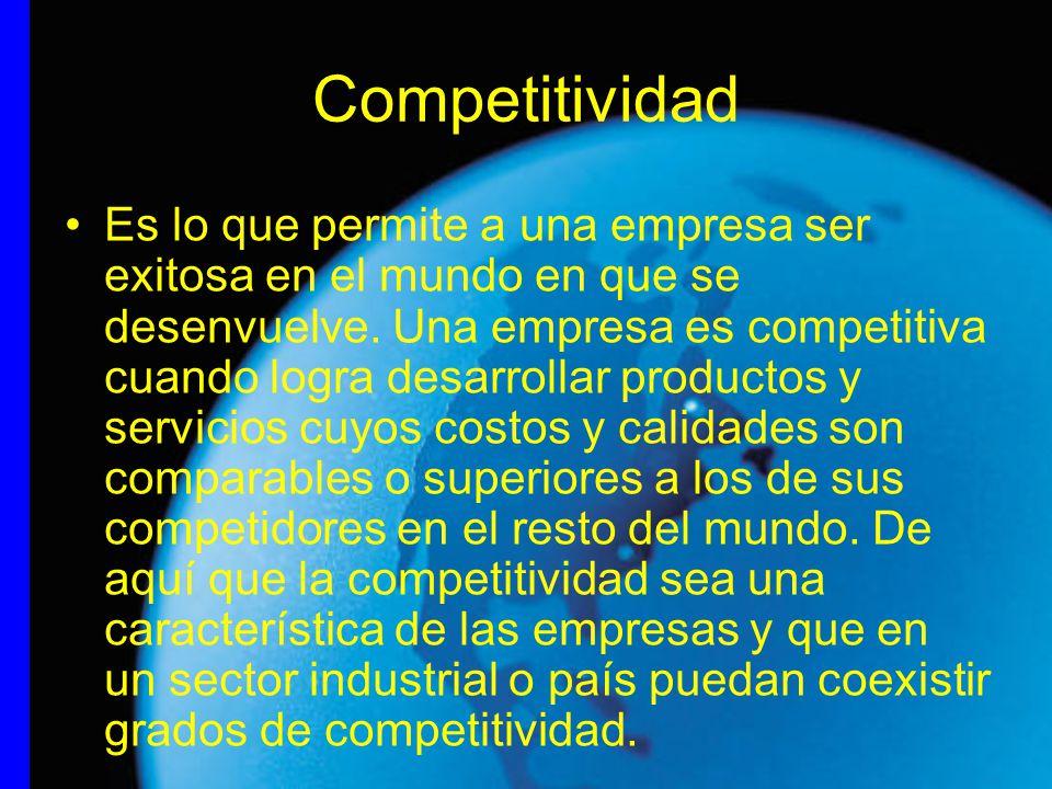 Competitividad Es lo que permite a una empresa ser exitosa en el mundo en que se desenvuelve. Una empresa es competitiva cuando logra desarrollar prod