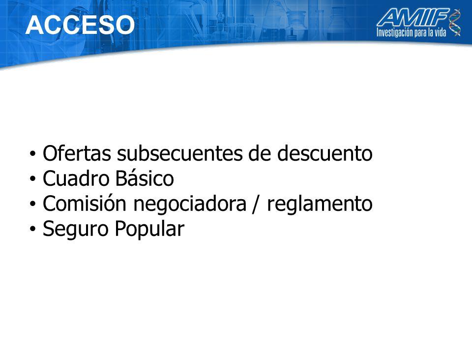 ACCESO Ofertas subsecuentes de descuento Cuadro Básico Comisión negociadora / reglamento Seguro Popular