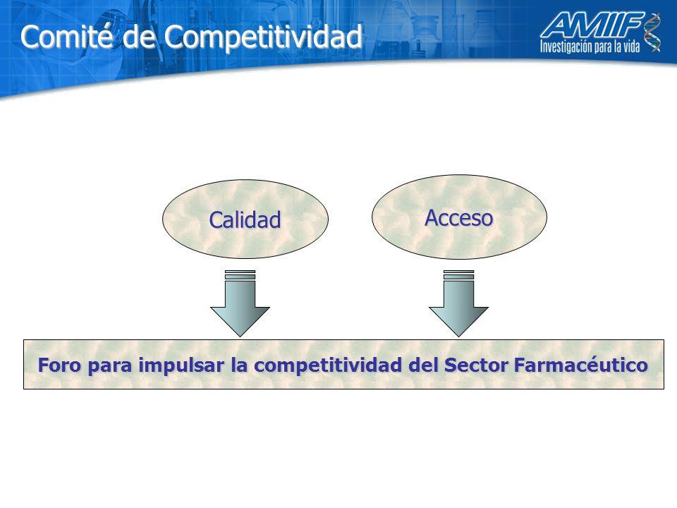 Calidad Foro para impulsar la competitividad del Sector Farmacéutico Comité de Competitividad Acceso