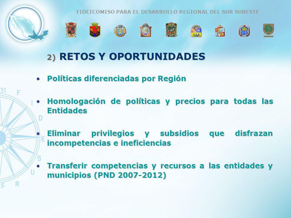 Políticas diferenciadas por RegiónPolíticas diferenciadas por Región Homologación de políticas y precios para todas las EntidadesHomologación de polít