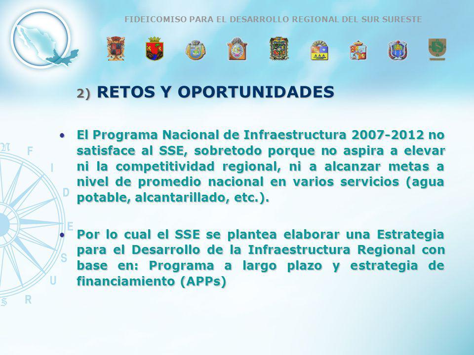 ESTRATEGIA DE COMPETITIVIDAD PARA LA REGIÓN SUR SURESTE DE MÉXICO, FIDESUR El Programa Nacional de Infraestructura 2007-2012 no satisface al SSE, sobr