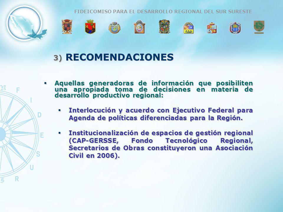 ESTRATEGIA DE COMPETITIVIDAD PARA LA REGIÓN SUR SURESTE DE MÉXICO, FIDESUR Aquellas generadoras de información que posibiliten una apropiada toma de d