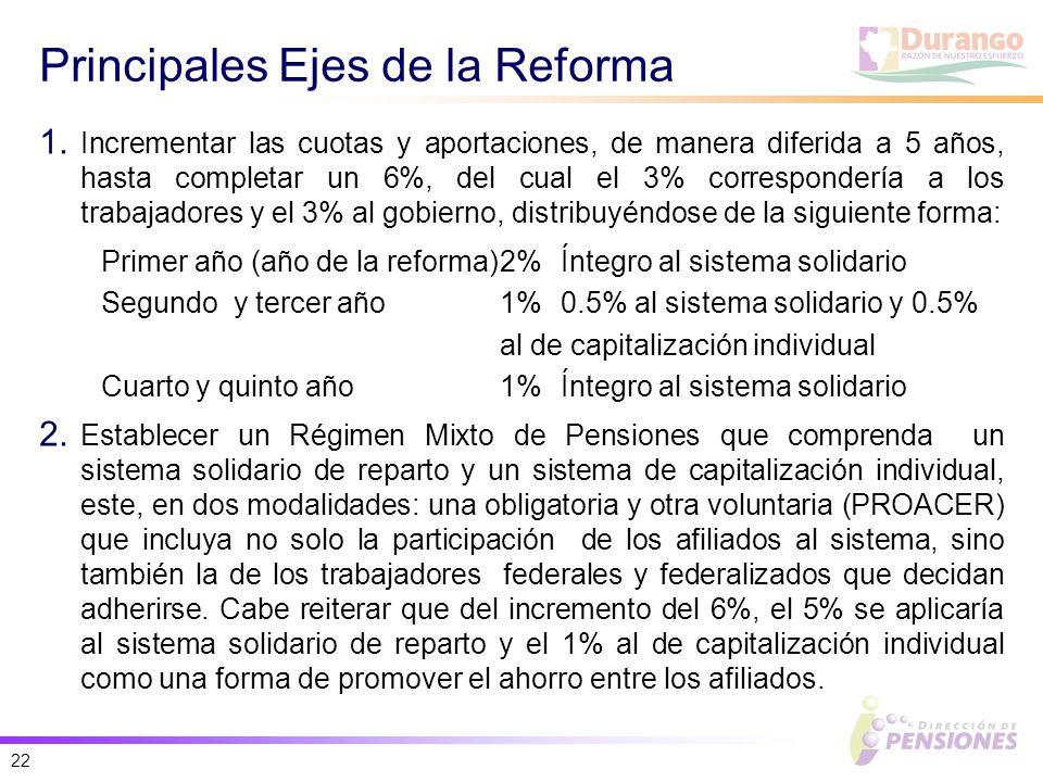 22 Principales Ejes de la Reforma 1.