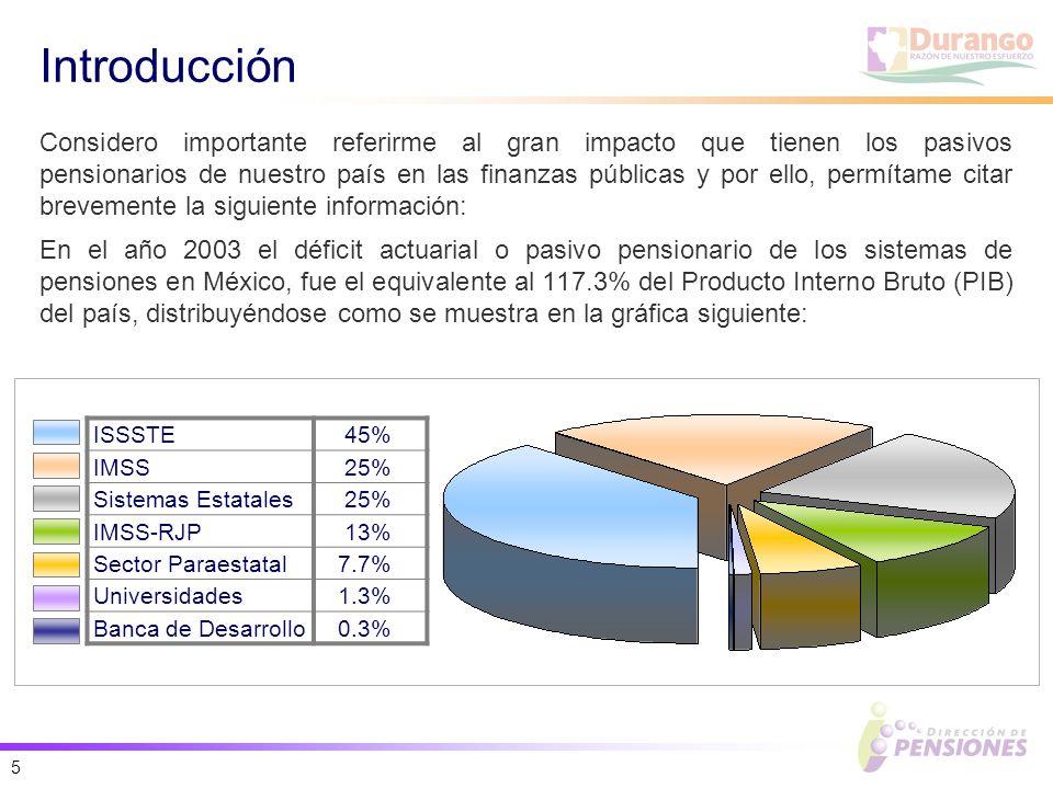 5 Introducción Considero importante referirme al gran impacto que tienen los pasivos pensionarios de nuestro país en las finanzas públicas y por ello, permítame citar brevemente la siguiente información: En el año 2003 el déficit actuarial o pasivo pensionario de los sistemas de pensiones en México, fue el equivalente al 117.3% del Producto Interno Bruto (PIB) del país, distribuyéndose como se muestra en la gráfica siguiente: ISSSTE45% IMSS25% Sistemas Estatales25% IMSS-RJP13% Sector Paraestatal7.7% Universidades1.3% Banca de Desarrollo0.3%