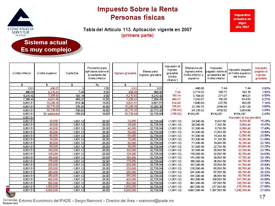 UniversidadPanamericana - Entorno Económico del IPADE – Sergio Raimond – Director del Área – sraimond@ipade.mx 18 Impuesto Sobre la Renta Personas físicas Tabla del Artículo 113.