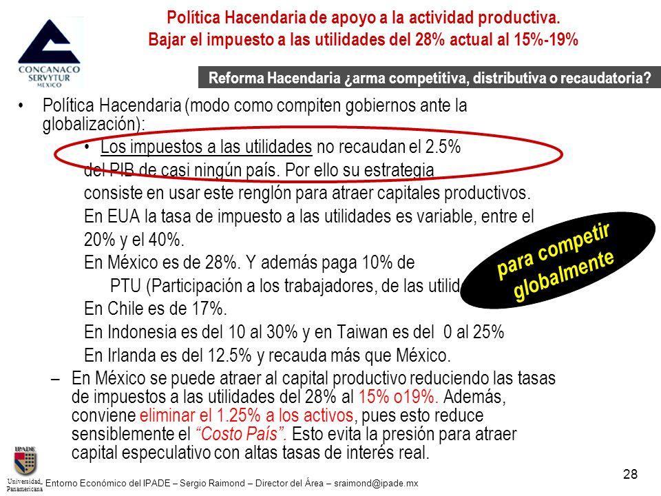 UniversidadPanamericana - Entorno Económico del IPADE – Sergio Raimond – Director del Área – sraimond@ipade.mx 28 Política Hacendaria (modo como compi