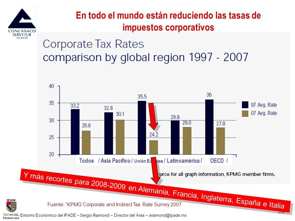 UniversidadPanamericana - Entorno Económico del IPADE – Sergio Raimond – Director del Área – sraimond@ipade.mx 30 En todo el mundo están reduciendo la