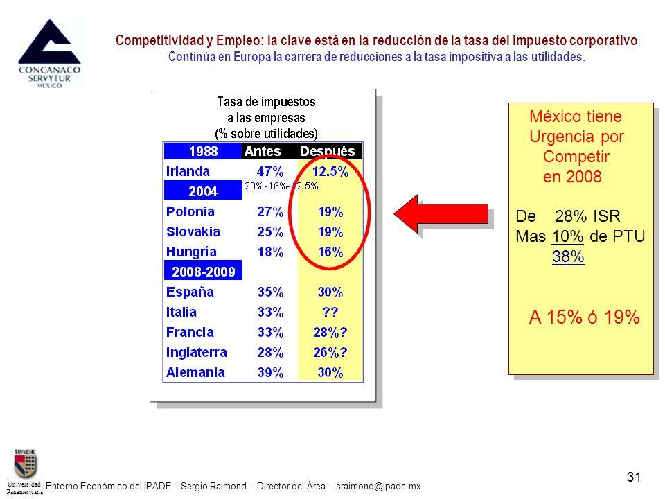 UniversidadPanamericana - Entorno Económico del IPADE – Sergio Raimond – Director del Área – sraimond@ipade.mx 32 Competitividad y Empleo: la clave está en la reducción de la tasa del impuesto corporativo Continúa en Europa la carrera de reducciones a la tasa impositiva a las utilidades.