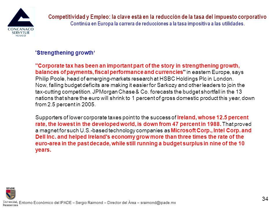 UniversidadPanamericana - Entorno Económico del IPADE – Sergio Raimond – Director del Área – sraimond@ipade.mx 35 Competitividad y Empleo: la clave está en la reducción de la tasa del impuesto corporativo Continúa en Europa la carrera de reducciones a la tasa impositiva a las utilidades.