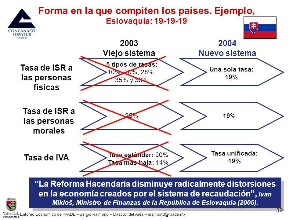 UniversidadPanamericana - Entorno Económico del IPADE – Sergio Raimond – Director del Área – sraimond@ipade.mx 39 Forma en la que compiten los países.