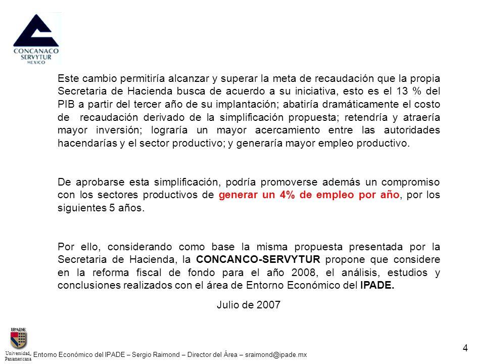 UniversidadPanamericana - Entorno Económico del IPADE – Sergio Raimond – Director del Área – sraimond@ipade.mx 4 Este cambio permitiría alcanzar y sup