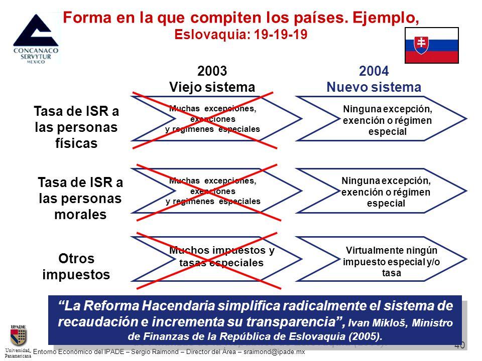 UniversidadPanamericana - Entorno Económico del IPADE – Sergio Raimond – Director del Área – sraimond@ipade.mx 40 La Reforma Hacendaria simplifica rad