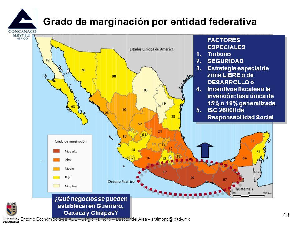 UniversidadPanamericana - Entorno Económico del IPADE – Sergio Raimond – Director del Área – sraimond@ipade.mx 48 Grado de marginación por entidad fed