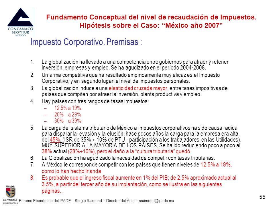 UniversidadPanamericana - Entorno Económico del IPADE – Sergio Raimond – Director del Área – sraimond@ipade.mx 56 Fundamento Conceptual del nivel de recaudación de Impuestos.