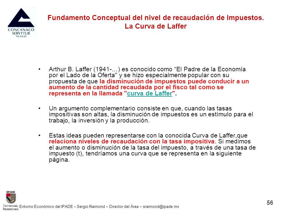 UniversidadPanamericana - Entorno Económico del IPADE – Sergio Raimond – Director del Área – sraimond@ipade.mx 57 Fundamento Conceptual del nivel de recaudación de Impuestos.