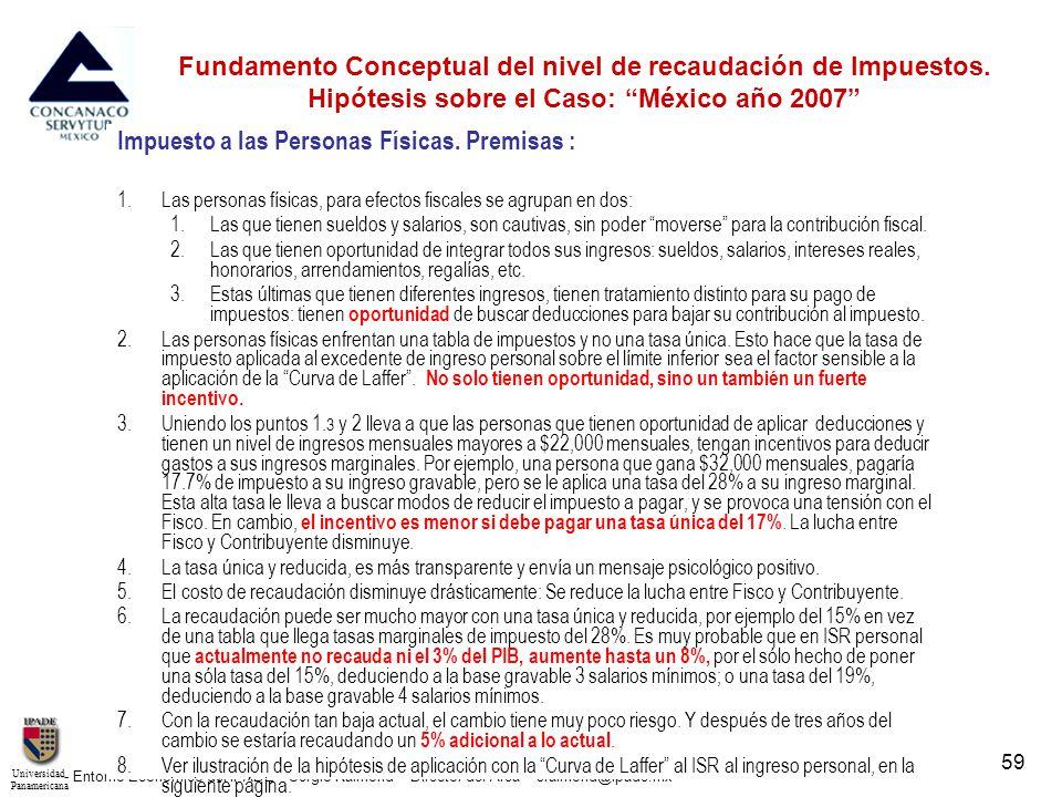 UniversidadPanamericana - Entorno Económico del IPADE – Sergio Raimond – Director del Área – sraimond@ipade.mx 60 Curva de Laffer Impuesto (ISR) al ingreso de las personas: sueldos, salarios, honorarios, intereses, arrendamientos, regalías, etc.