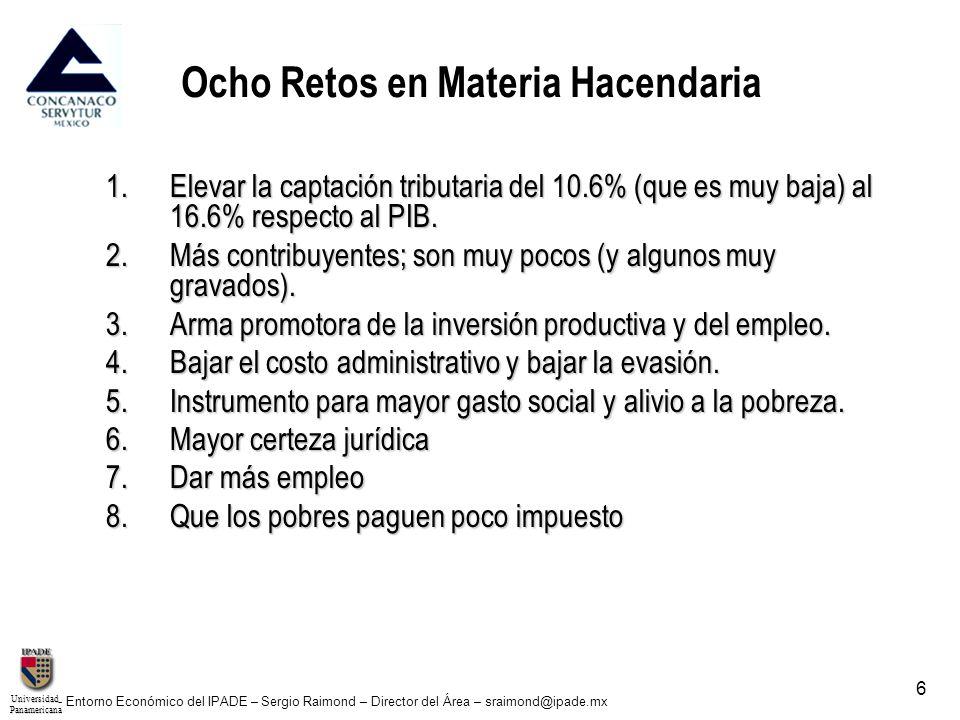 UniversidadPanamericana - Entorno Económico del IPADE – Sergio Raimond – Director del Área – sraimond@ipade.mx 7 Impuesto Sobre la Renta Personas físicas Propuesta de tasa única del 15% o 19% Proyecto de SHCP comparado con Tasa única de 15 o 19% Deduciendo 3 ó 4 salarios mínimos a la base gravable
