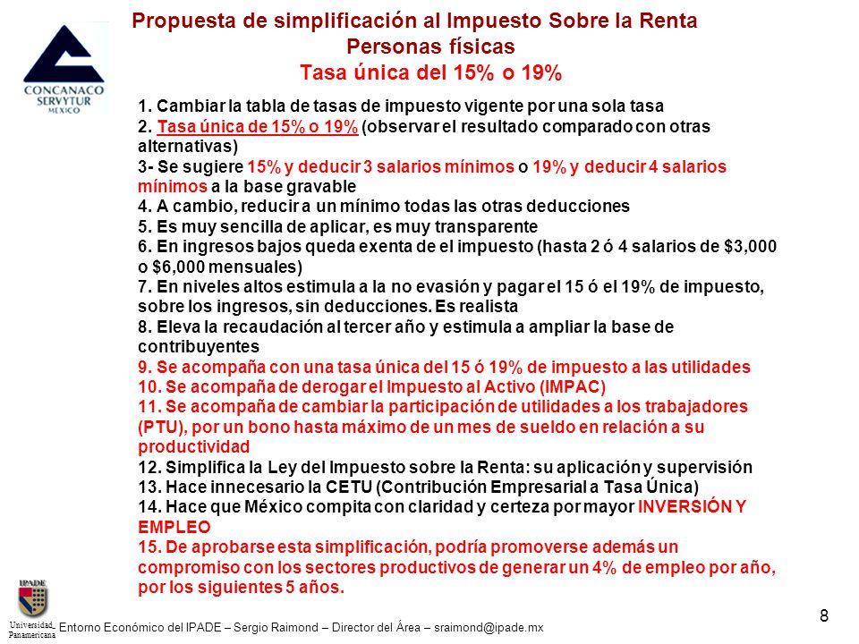 UniversidadPanamericana - Entorno Económico del IPADE – Sergio Raimond – Director del Área – sraimond@ipade.mx 8 Propuesta de simplificación al Impues